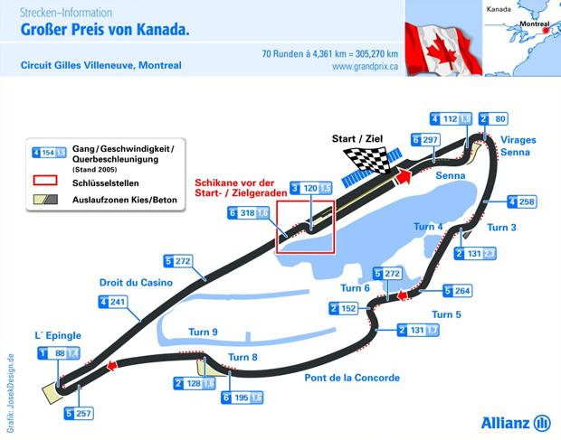 Grafik Circuit Gilles Villeneuve Rennstrecker