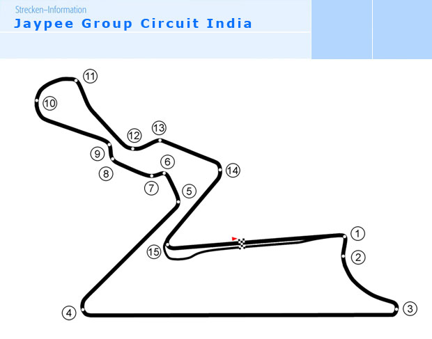 Grafik Jaypee Group Circuit Rennstrecke