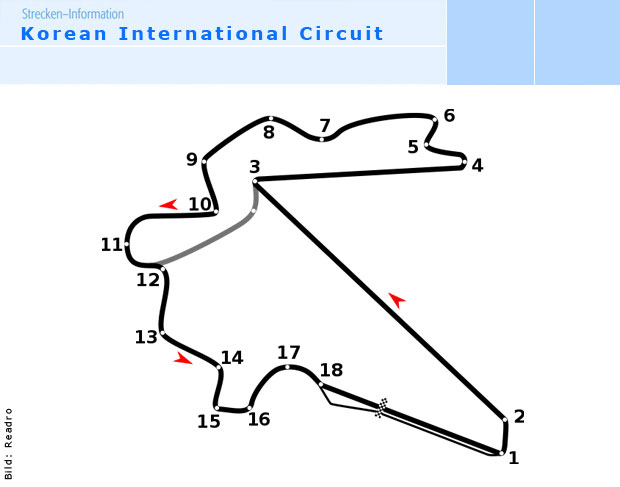 Grafik Korean International Circuit Rennstrecke