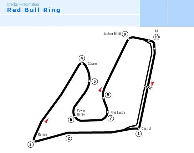 Grafik Red Bull Ring (A1 Ring Spielberg) Rennstrecke