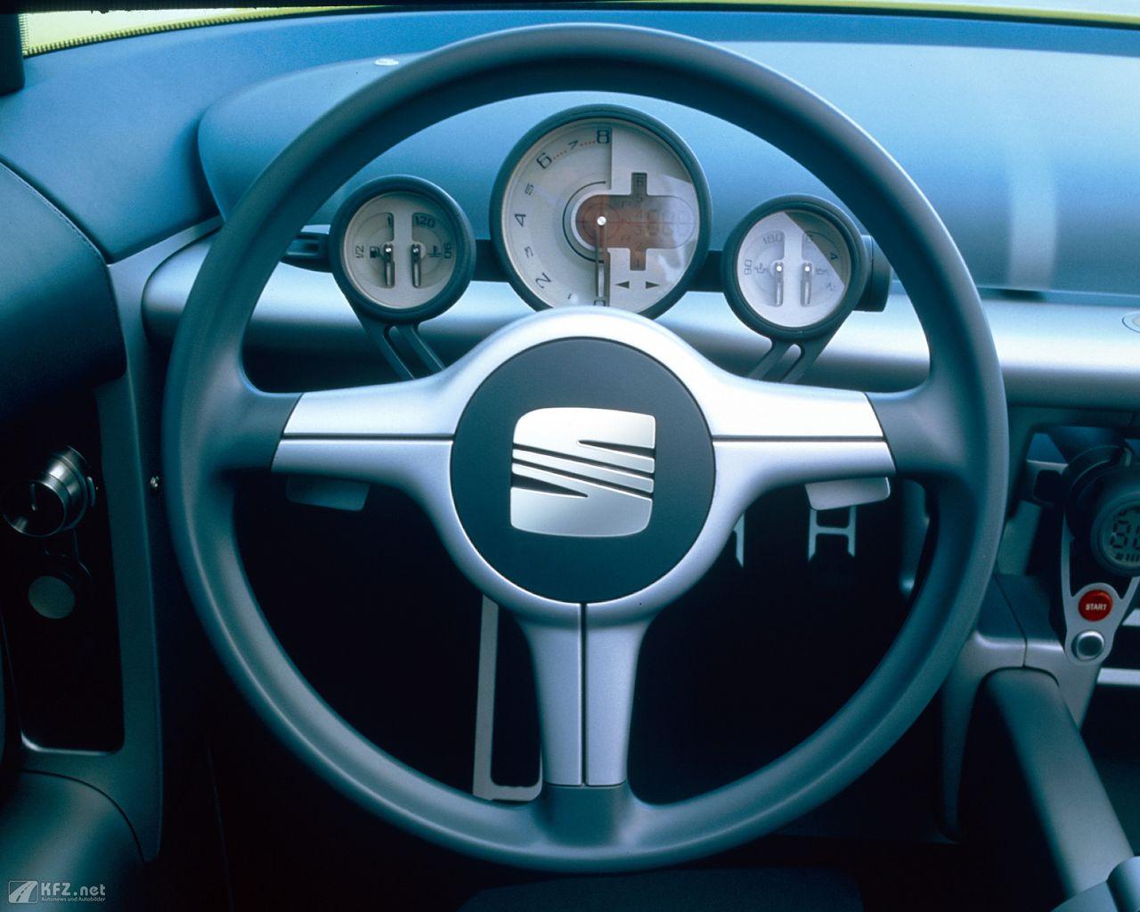 seat-formula-1280x1024-2