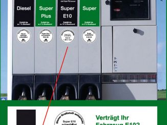 Beispiel Tankstelle