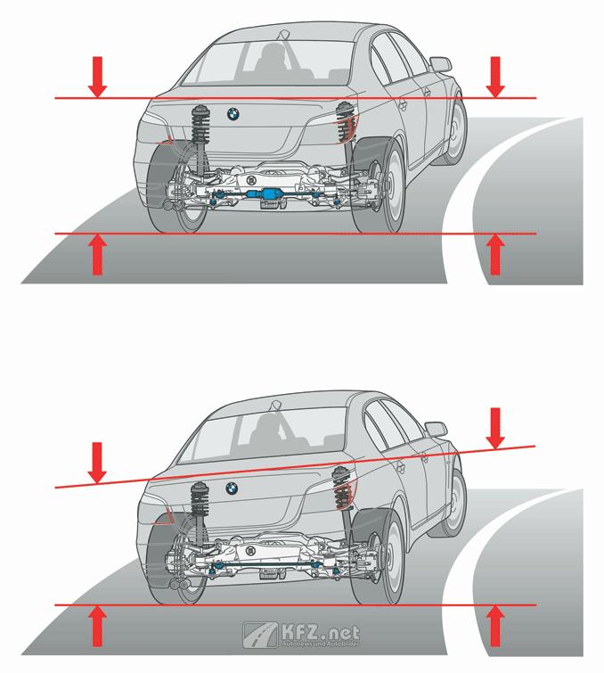 Grafik: BMW Dynamic Drive