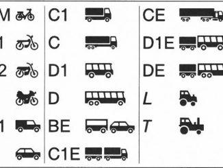 Grafik Fahrerlaubnisklassen