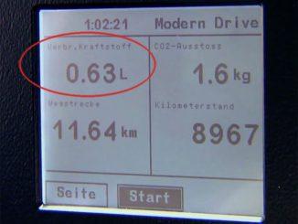 Kraftstoffverbrauchsmessung