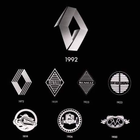 Renault Geschichte des Logos