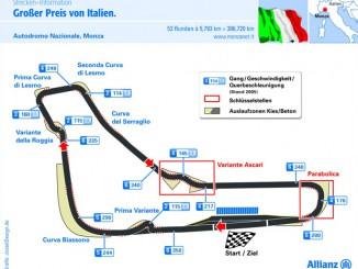 Grafik Autodromo Formel 1 Rennstrecke in Italien