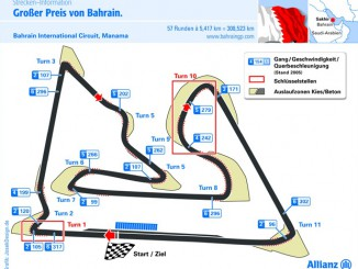 Grafik Bahrain Formel 1 Rennstrecke