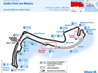 Grafik Monaco Formel 1 Rennstrecke