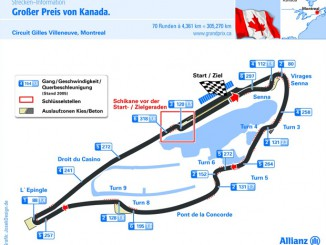 Grafik Formel 1 Rennstrecke in Montreal, Kanada