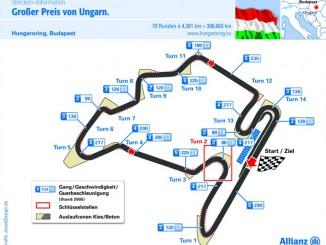 Grafik Hungaroring Formel 1 Rennstrecke in Budapest, Ungarn