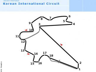 Grafik Korea Formel 1 Rennstrecke
