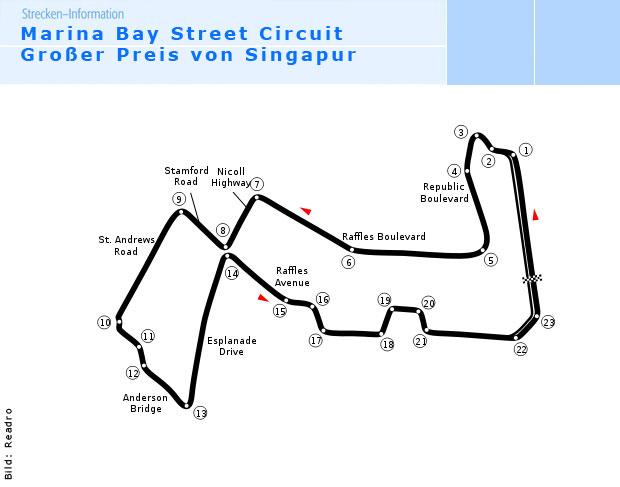 Grafik Marina Bay Formel 1 Rennstrecke Singapur