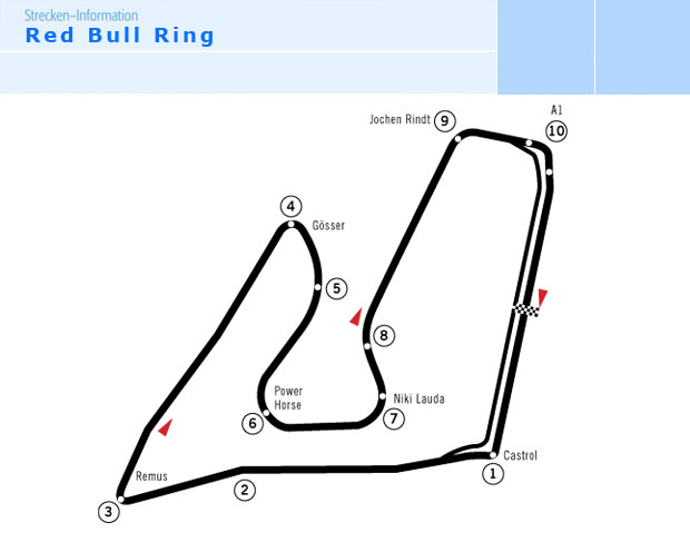 Grafik Spielberg Red Bull rennstrecke