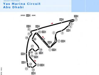 Grafik Abu Dhabi Formel 1 Rennstrecke