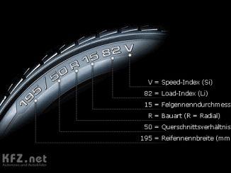 Tragfähigkeitsindex am Reifen