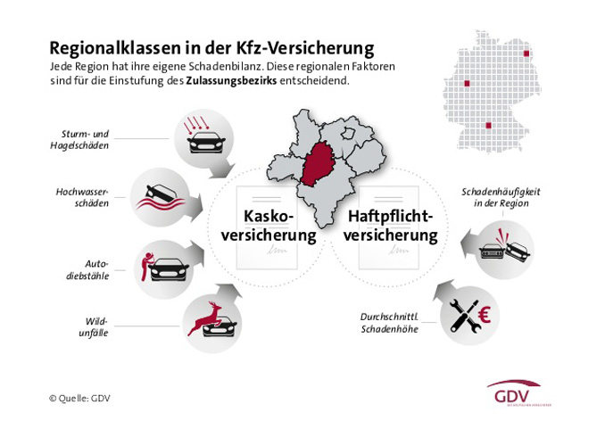 Grafik Regionalklassen der Kfz-Versicherung