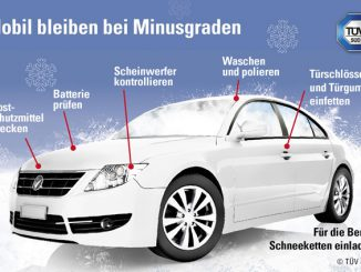Wintercheck fürs Auto
