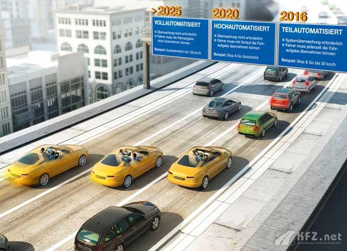 Verschiedene Hersteller streben autonomes fahren bis 2025 an.