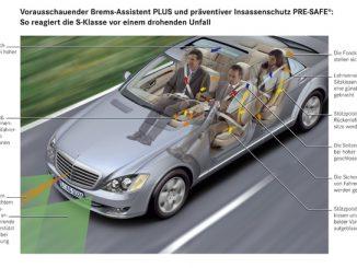 Grafik: Pre-Safe Insassenschutz