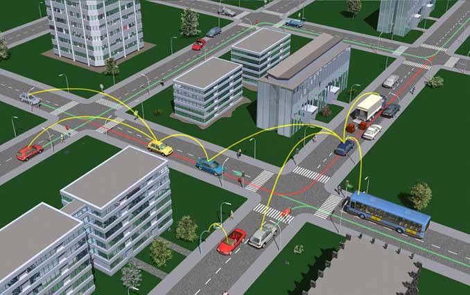 Grafik: Beispiel für eine Car2Car Kommunikation