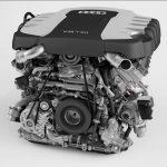 Grafik: Audi TDI Motor