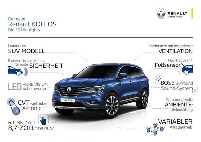 Foto: Renault Koleos Features