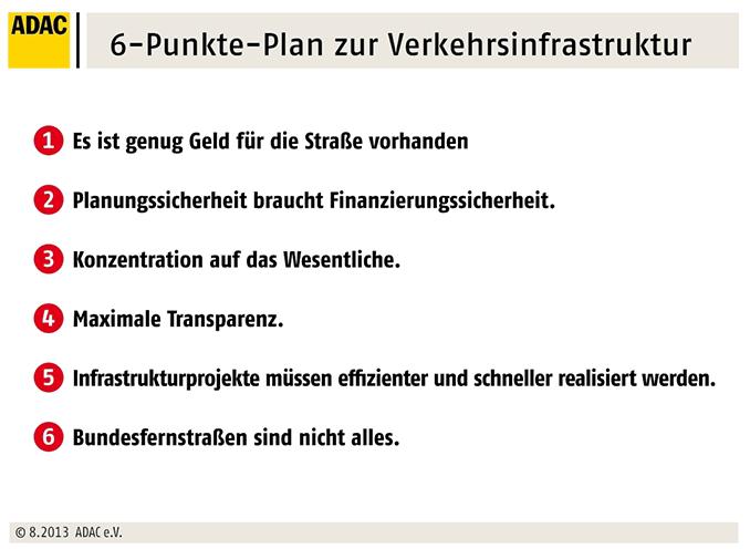 6 Punkte Plan zur Verkehrsinfrastruktur