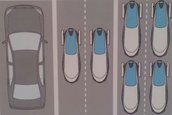 Grafik Toyota Iroad Platzverbrauch