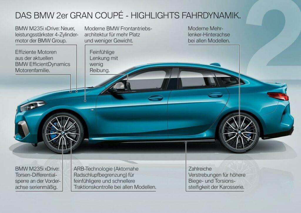 BMW 2er Neurerungen