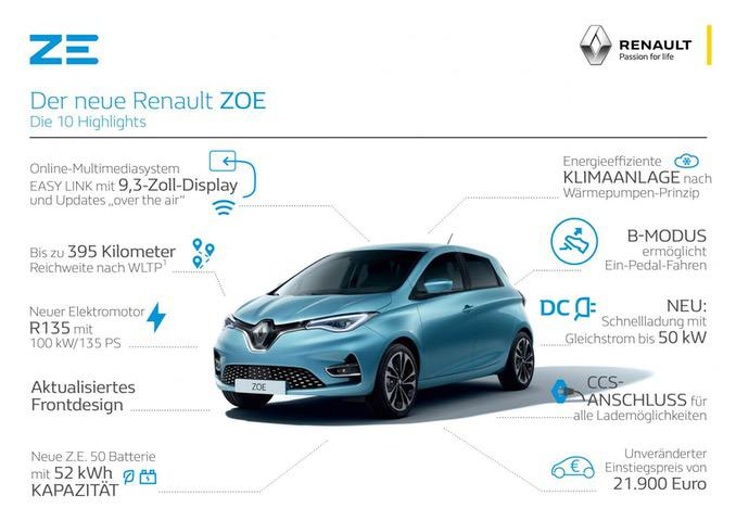 Renault ZOE features